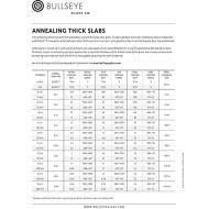 Annealing Thick Slabs Wall Chart
